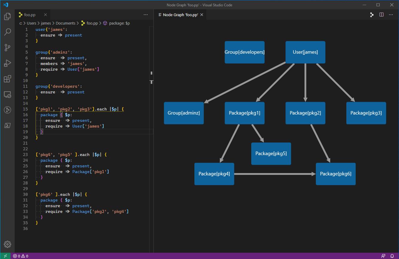 puppet node graph new