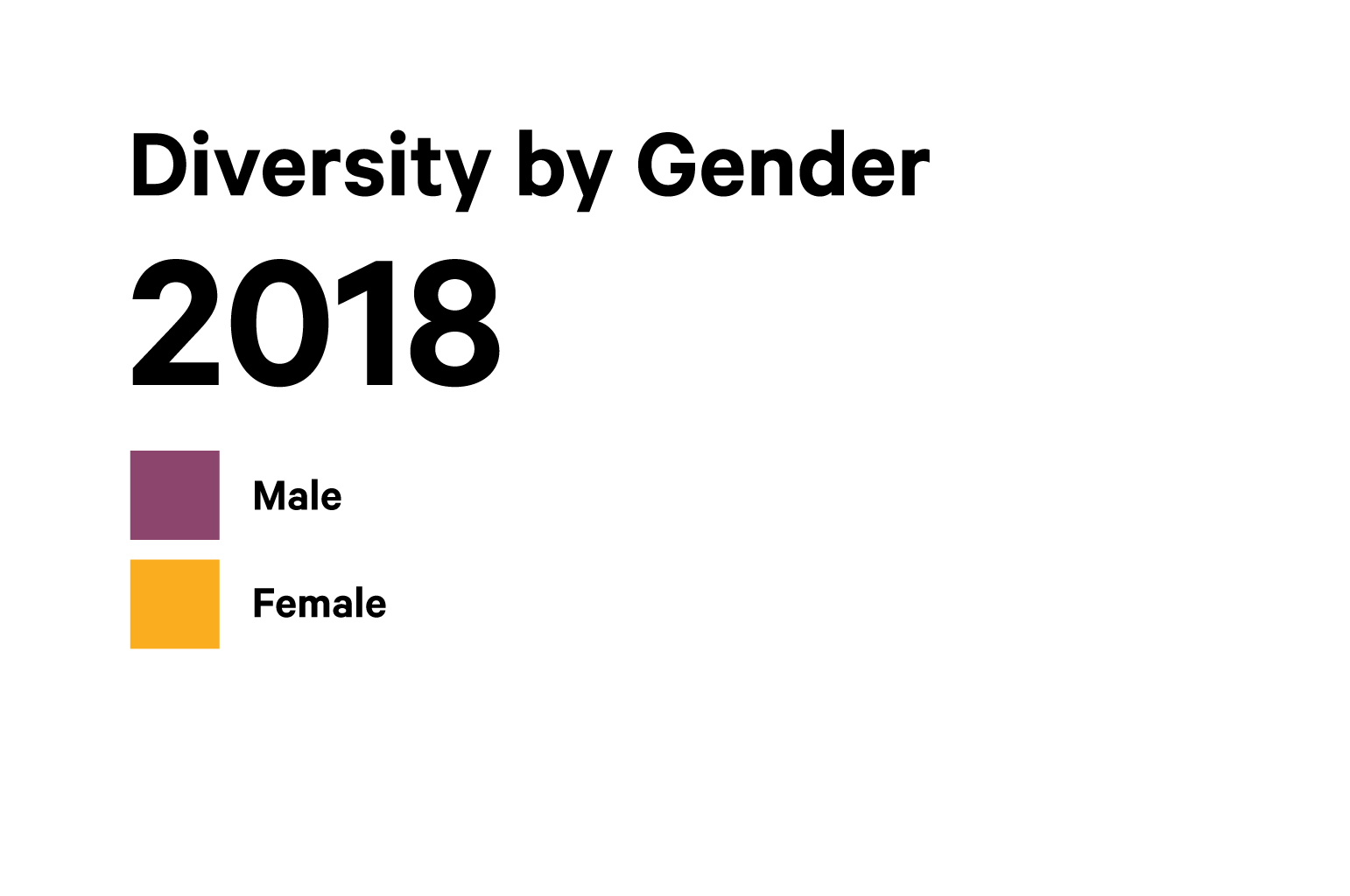 2018 Gender Diversity key png