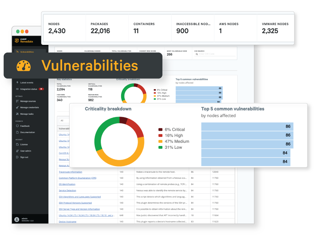 product web Remidiate vulnerabilities