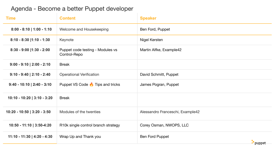 Puppet Camp Agenda Developer
