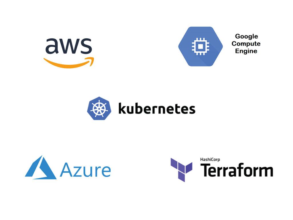 AWS, kubernetes, Google Compute Engine, Azure and HasiCorp Terraform logos
